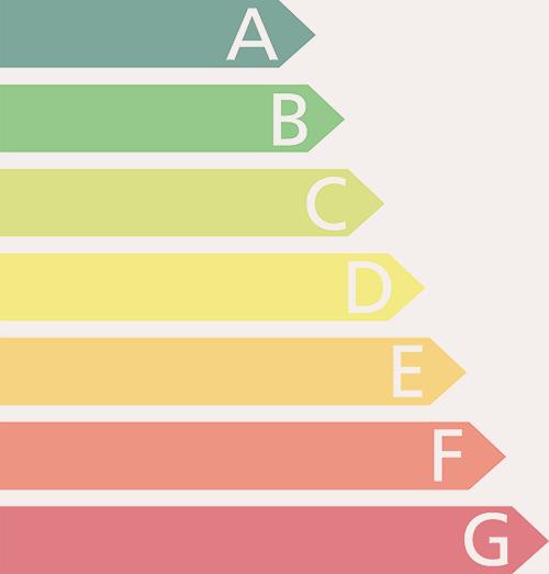 calificación consumo